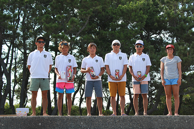 GAEACUP 2014結果報告!!